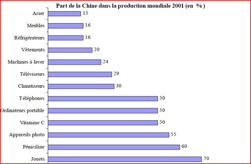 production-chine.JPG