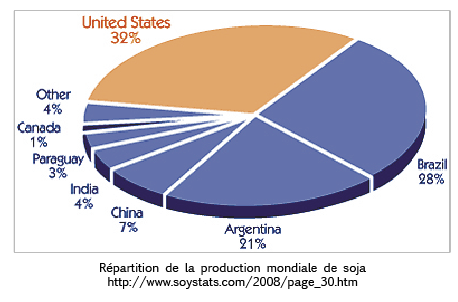 production-mondiale-soja.png