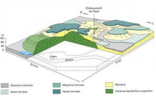 geologie cnp