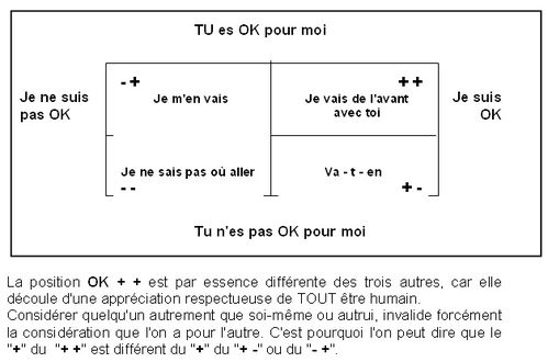 diagramme10