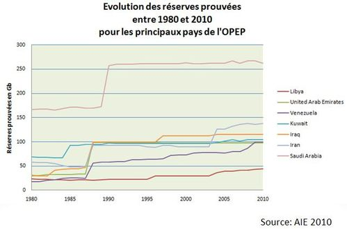 graph-reserves-copie-2.jpg