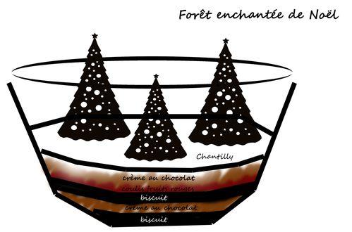 foret-enchantee-Noel-croquis-2.jpg
