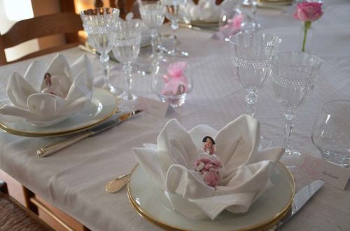 Idee deco bapteme princesse - Idee deco table bapteme ...