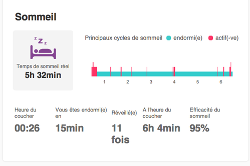 fitbit one sommeil
