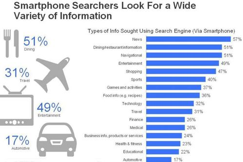 smartphone_searcher.JPG