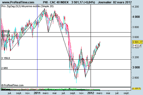 CAC-40-INDEX.png