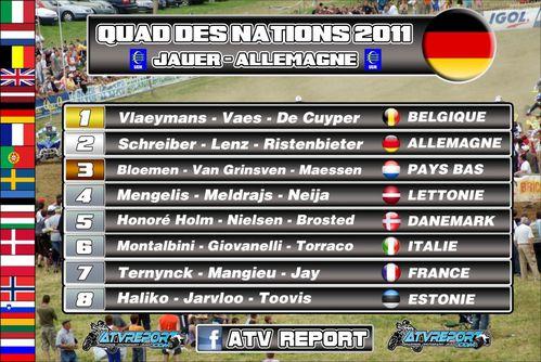 classmeent-europeen-nations-2011-quad-action.jpg