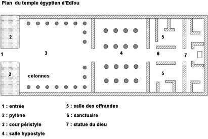 plan-du-temple-egyptien-d-edfou.jpg