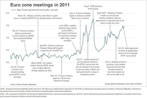 Eurozone-20Meetings.jpg
