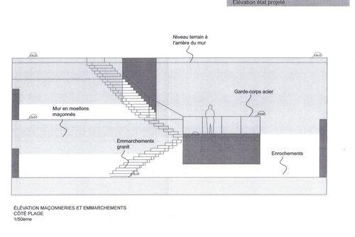 vue face archi projet mur