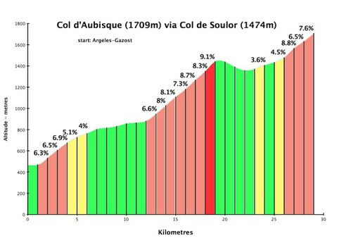 aubisque-soulor.jpg