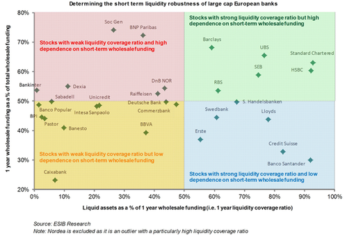Euro-Bank-Liquidity-copie-1.png