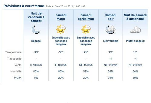 temperatures-octobre.JPG