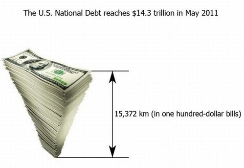 usa national debt in numbers 03