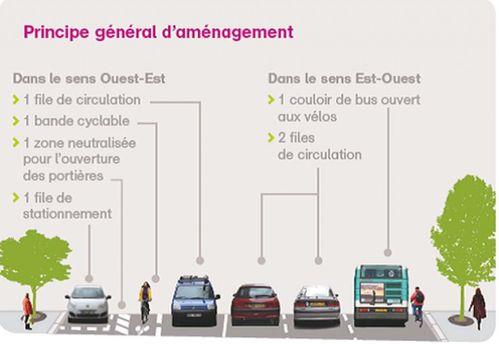 amenagement_boulevards.jpg