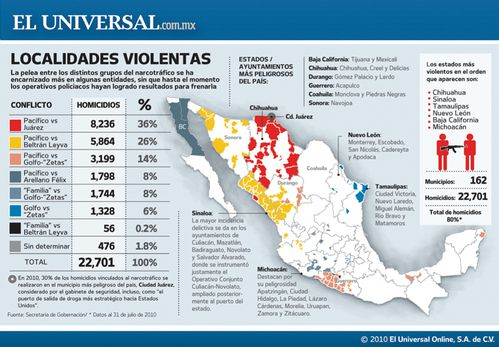 violent locations in mexico