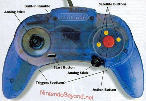 dolphin how to add controllers