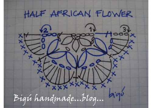 African-Flower-Half.png
