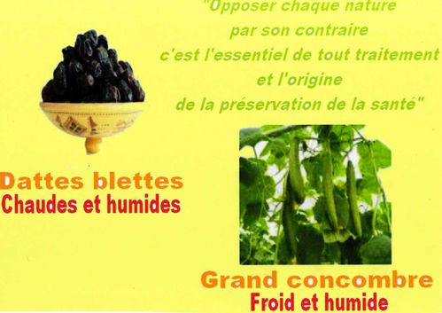 aliments-contraire.jpg