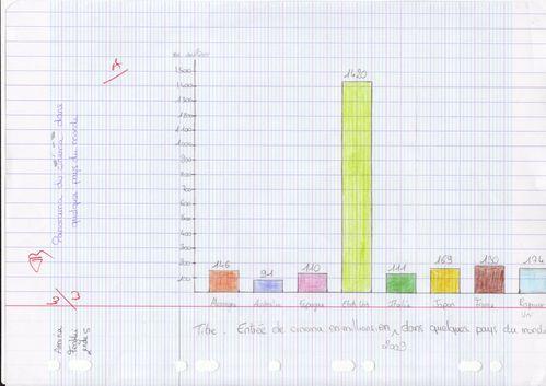 Cartes-et-graphs-0001.jpg