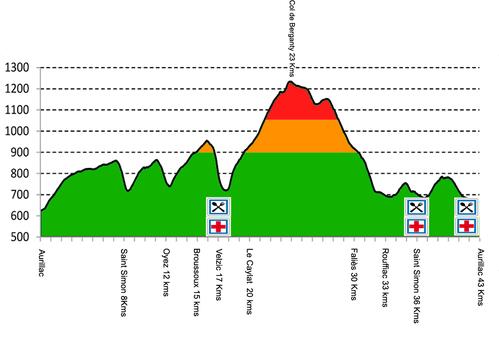 Profil-Marathon-berganty.png
