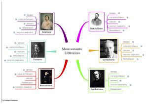 mouvements-litteraires-map.jpg