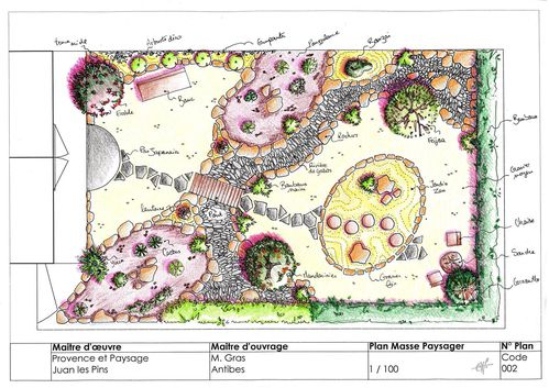 Villa Mr Gras Plan Masse Paysager
