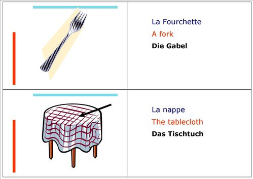 Mettre la table vocabulaire en fran ais anglais et for A table en allemand