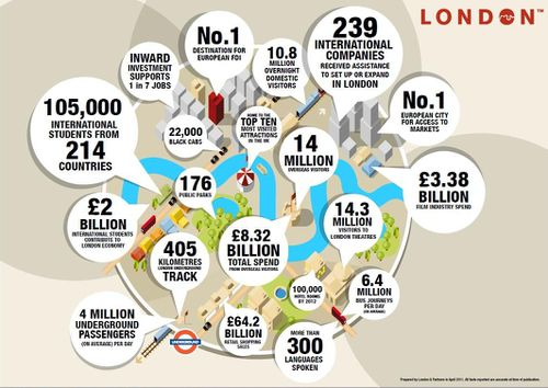 London-and-foreign-investment.jpg