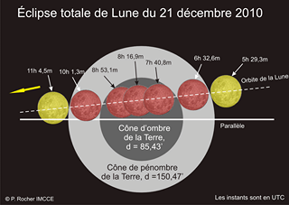 eclipse-de-lune-dec-2010.png