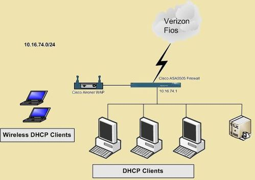 Configure-DHCP-on-a-Cisco-ASA-5505-copy-1.jpg