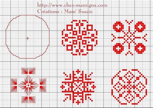 bagdes-SNSM-motifs-geometriques-Mamigoz-.jpg