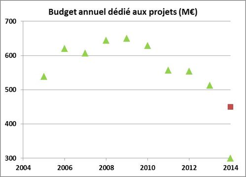 budget-actualise-2.jpg