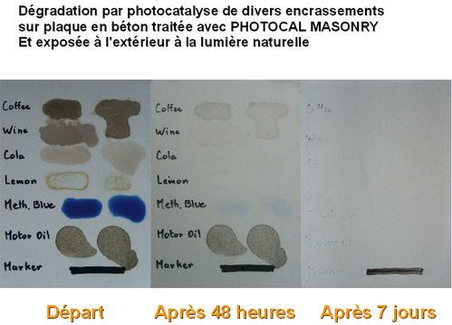 tests-dégradations-photocal