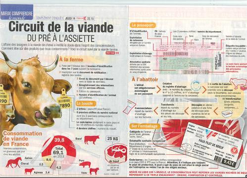Circuit-de-la-viande-Mini-Chroniques-Culinaires-by-copie-1.png