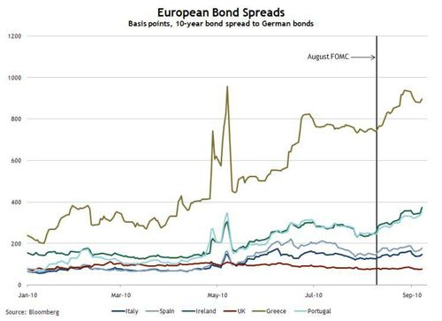 spread-bonds-europe-130910.jpg