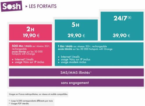 64916 503 orange lance une offre pour les ultra connectes s
