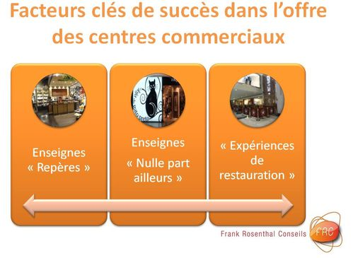 Offre-centres-commeciaux-Frank-Rosenthal-Conseils.JPG