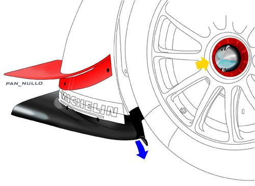 TS030 wheel low