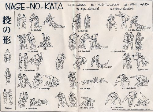 Technique of latin dancing by walter laird
