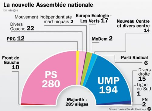 Assemblee-nationaledetail.jpg