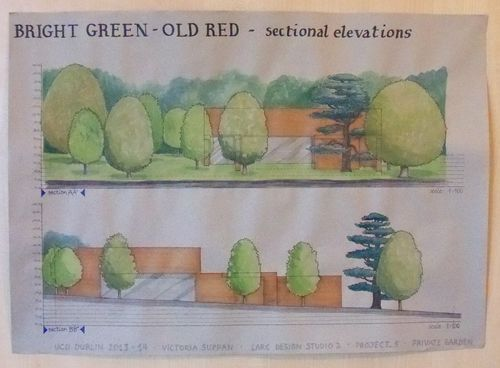 Bright-Green-Old-Red-3-sections.JPG