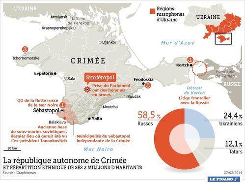 Crimee-carte.jpg