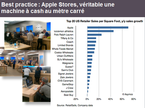 apple-fnac.png
