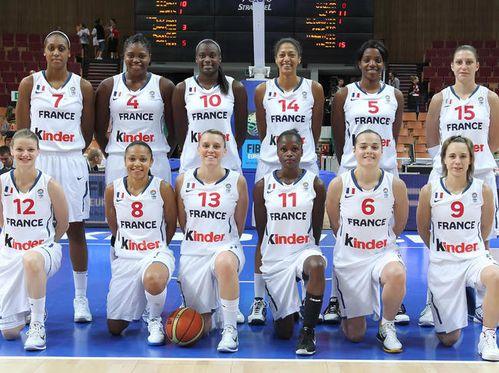 Pr paration tqo equipe de france f minine r duit 15 joueuses news basket beafrika - Coupe d europe de basket feminin ...