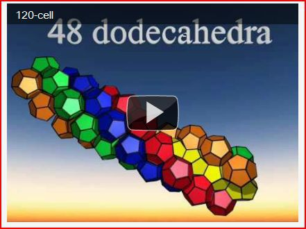 Dodecaedre