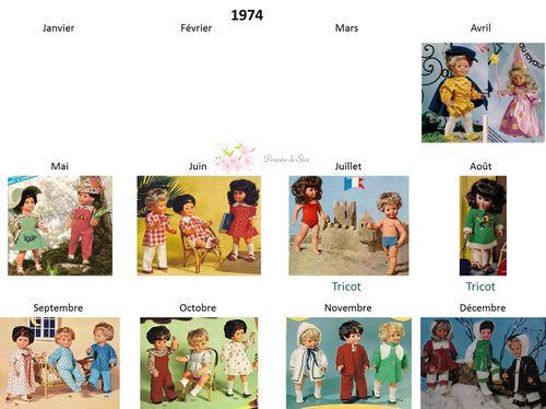 Patrons 1974 Modes et Travaux