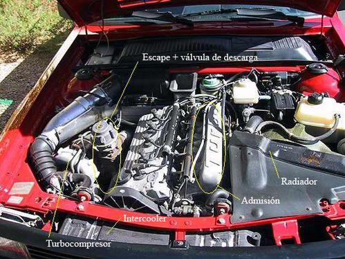 partes-del-motor-sport-quattro.JPG