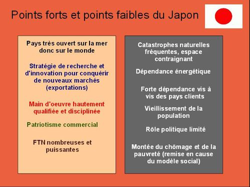 points forts et faibles du japon