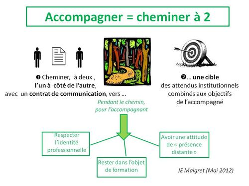 Accompagner Cheminer (Mai 2012)